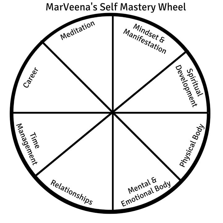 marveena-self-mastery-wheel