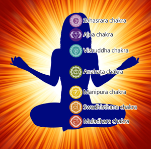 Psychic Q & A with MarVeena Episode # 39 Understanding Your Chakras
